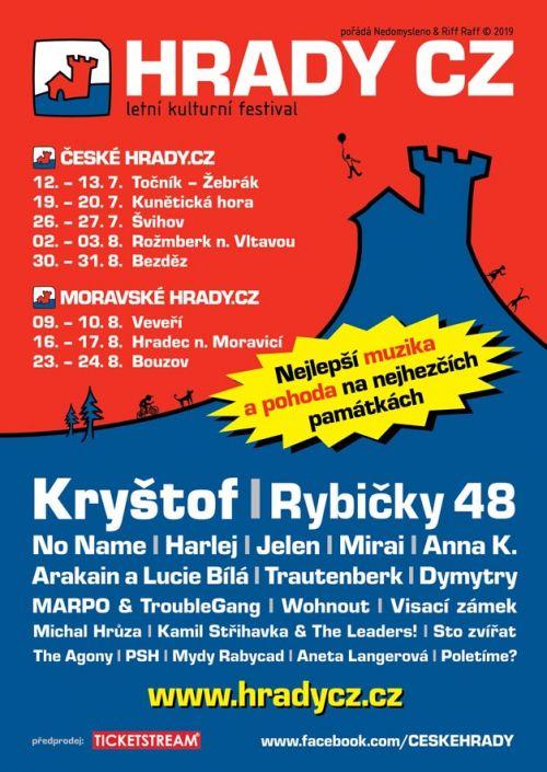 Image result for české hrady 2019